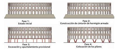 Las_Arenas_fases_suspensión_fachada_opt.jpg