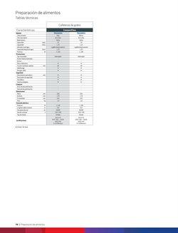 Ofertas de Colgate en el catálogo de Bosch ( Más de un mes)