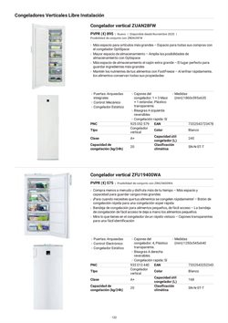 Ofertas de Congelador vertical en Zanussi