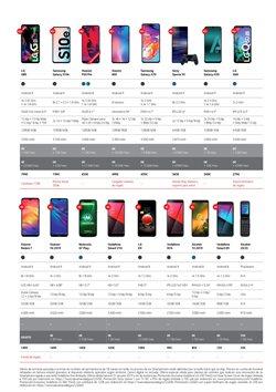 Ofertas de Alcatel en Vodafone