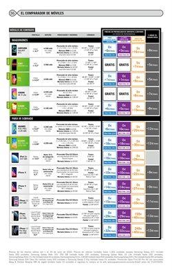 Ofertas de Smartphones Huawei en Yoigo