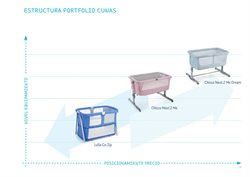 Ofertas de Cunas  en el folleto de Chicco en Málaga