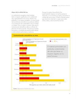 Ofertas de Impacto en Shell