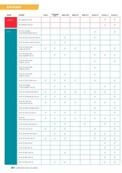 Ofertas de Envío y paquetería  en el folleto de Repsol en Madrid