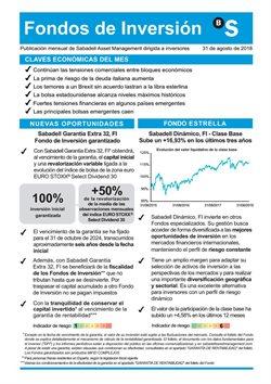 Ofertas de Banco Sabadell  en el folleto de Fuenlabrada