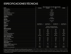 Ofertas de Amortiguadores en Fiat