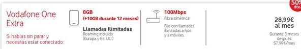 Oferta de Tarifas Vodafone por 28.99€