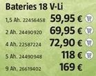 Oferta de Cargadores por 59.95€