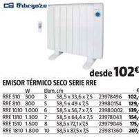 Oferta de Emisor térmico Orbegozo por 102€