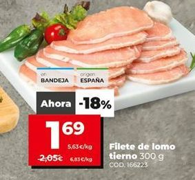 Oferta de Filetes de cerdo por 1,69€