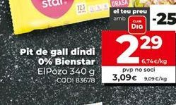 Oferta de Pechuga de pavo por 3,09€