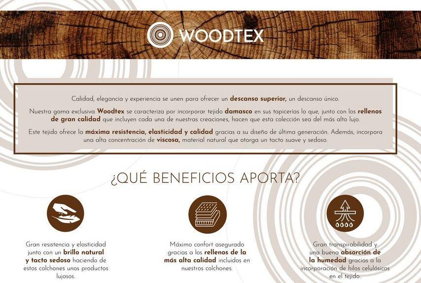 Oferta de WOODTEX  por