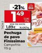 Oferta de Jamón Campofrío por 1,49€